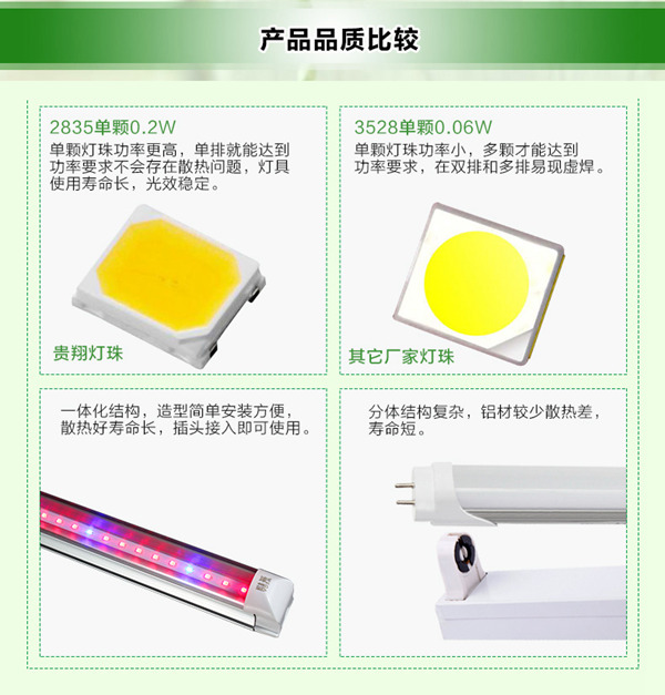 金光通LED植物生长灯2